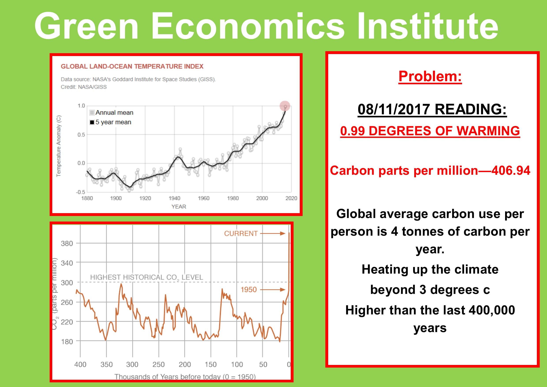 green economics cop 23 a3 poster 4